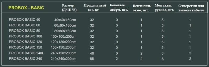 Гроутенты PROBOX BASIC