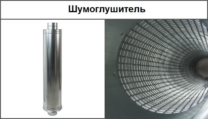 Как уменьшить шум вентиляции в гроубоксе
