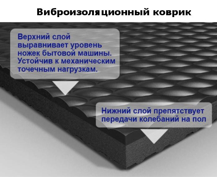 Виброизоляционный коврик для уменьшения шума и вибрации оборудования