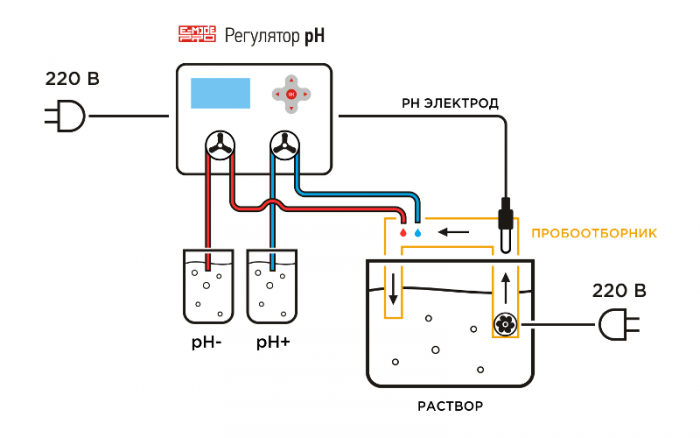 Схема подключения регулятора к