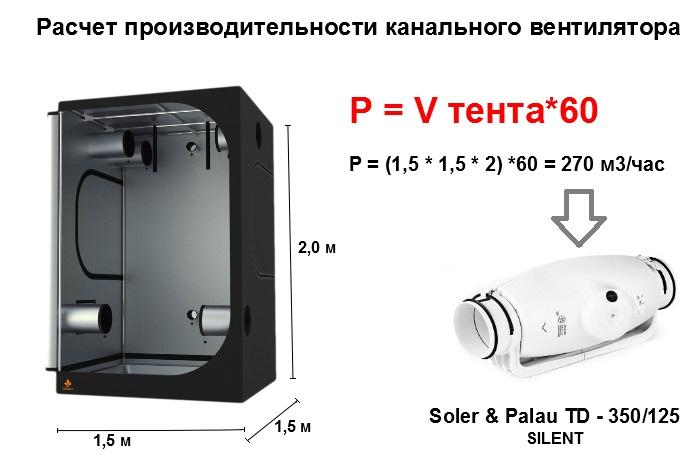 Формула расчета производительности вентилятора